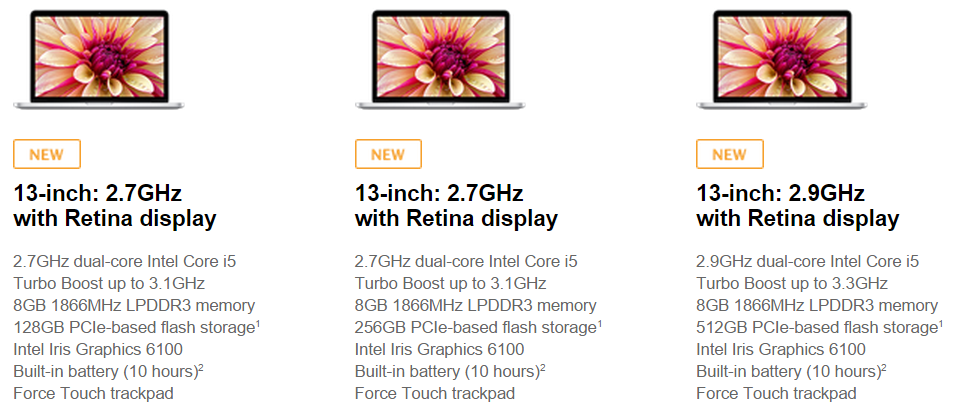Which Mac computer should I buy?
