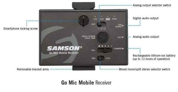 go-mic-mobile-wireless-receiver