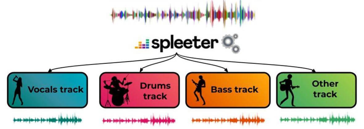 spleeter by deezer